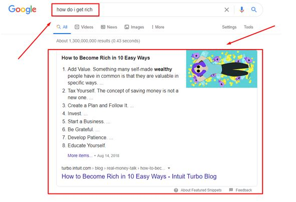 Ranking for Google Featured Snippets