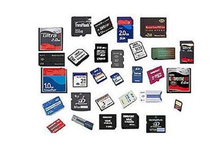 Secure Digital Card