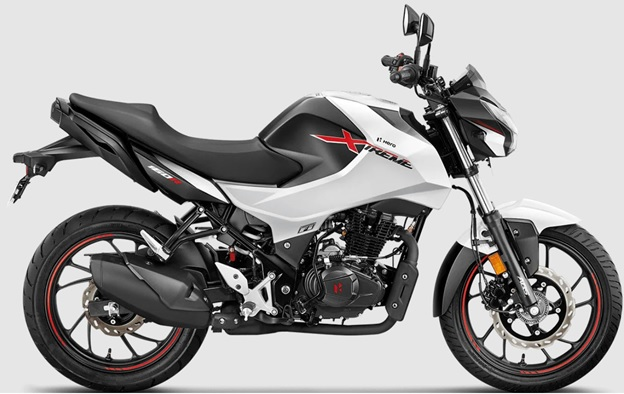 7 Easy Steps to Choose a Loan for Two-Wheeler