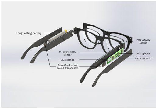 How Specs Work