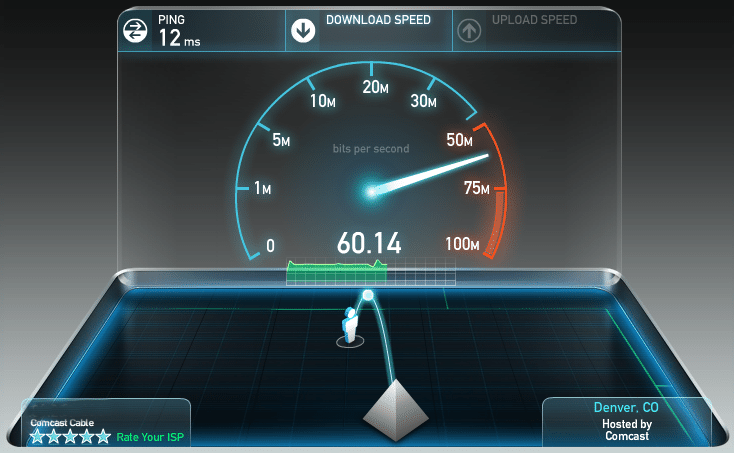 How to know the speed of internet