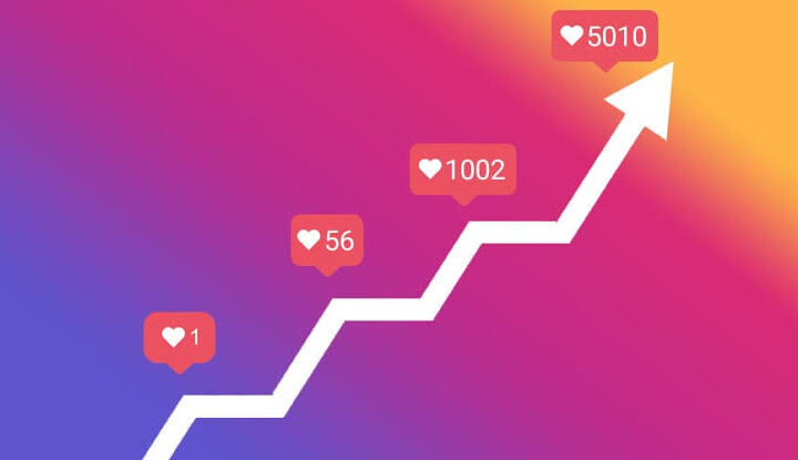 Instagram analytics can help you learn more about your audience and strategy