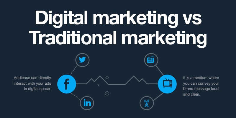 Digital Marketing vs Traditional Marketing: Which One Is Better?