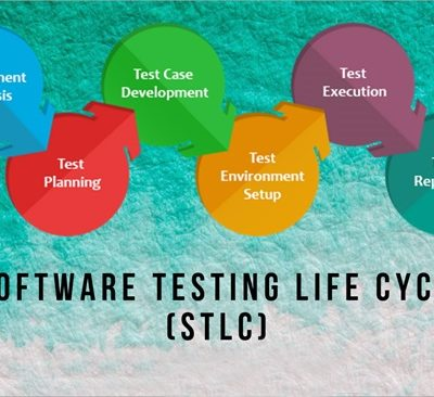 software testing life cycle with analysis
